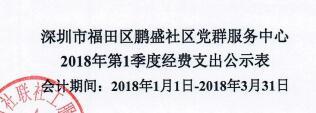 2018年社区中心第一季度支出公示表(鹏盛)