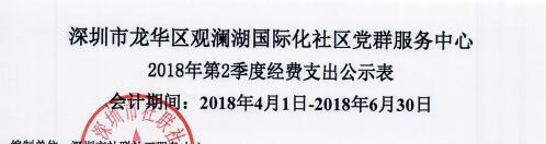 2018年社区中心第二季度支出公示表(观澜湖)