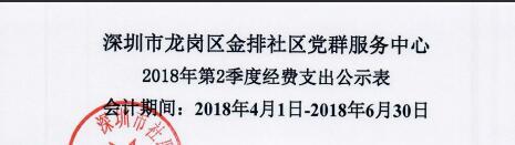 2018年社区中心第二季度支出公示表(光明)