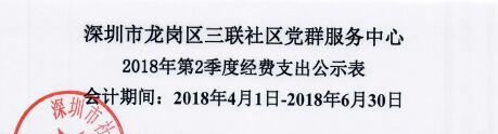 2018年社区中心第二季度支出公示表(国展)