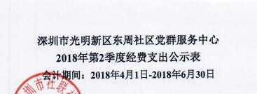 2018年社区中心第二季度支出公示表(景龙)