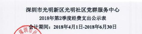 2018年社区中心第二季度支出公示表(木棉岭)