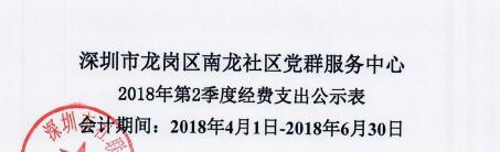 2018年社区中心第二季度支出公示表(南龙)