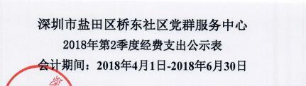 2018年社区中心第二季度支出公示表(桥东)