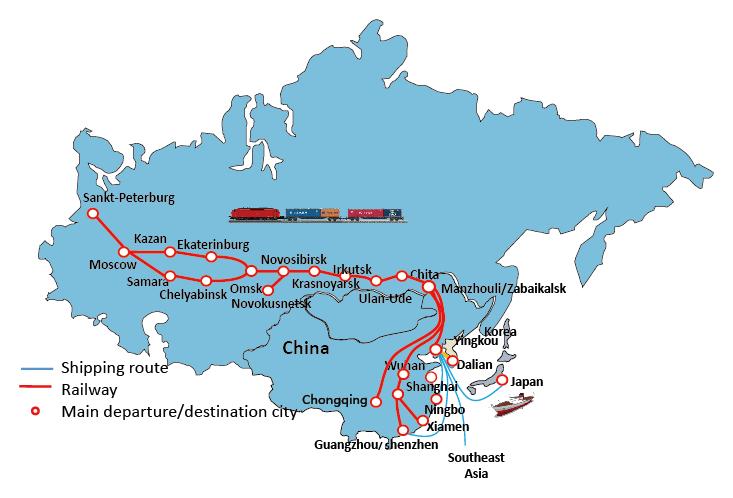 中国-俄罗斯铁路运输图片