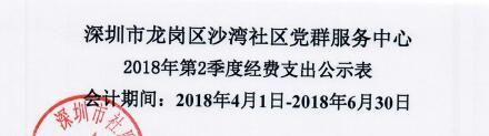 2018年社区中心第二季度支出公示表(沙湾)