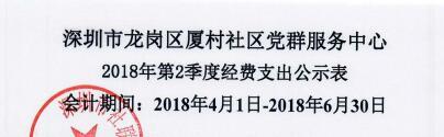 2018年社区中心第二季度支出公示表(厦村)