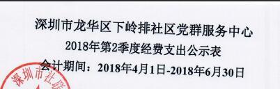 2018年社区中心第二季度支出公示表(下岭排)