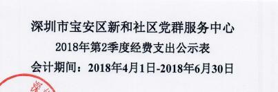 2018年社区中心第二季度支出公示表(新和)
