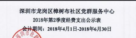 2018年社区中心第二季度支出公示表(樟树布)