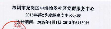 2018年社区中心第二季度支出公示表(中海怡翠)