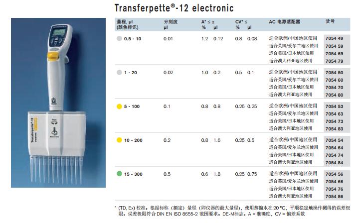 多通道电子移液器