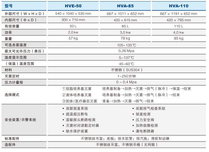 HVA-85/110高压灭菌锅