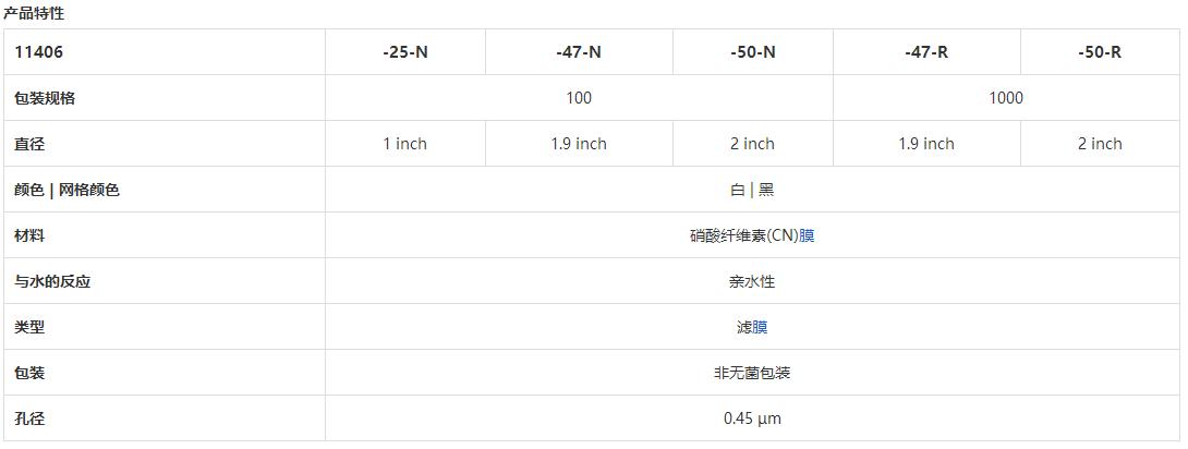 硝酸纤维素滤膜(CN)