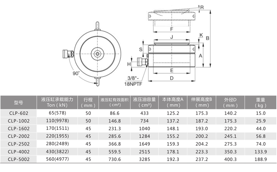 CLP系列--单作用自锁式薄型千斤顶