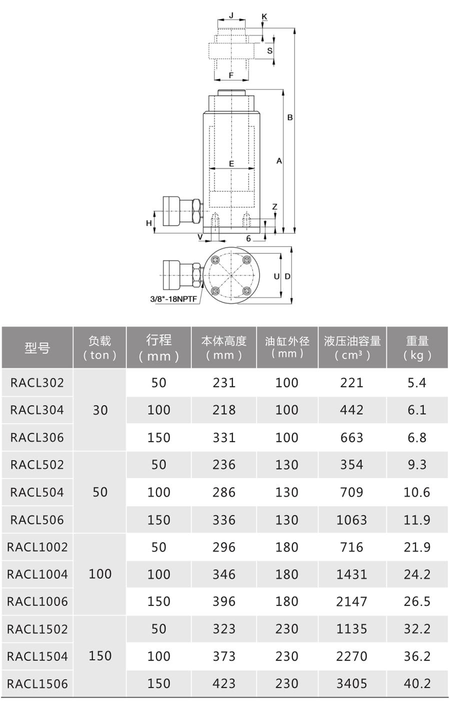 RACL系列--单作用自锁式铝制千斤顶