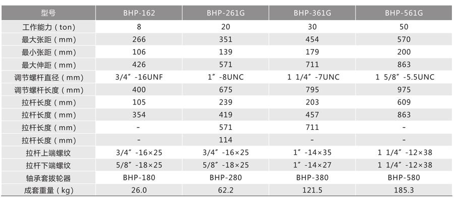 BHP系列--组合式套装拉马