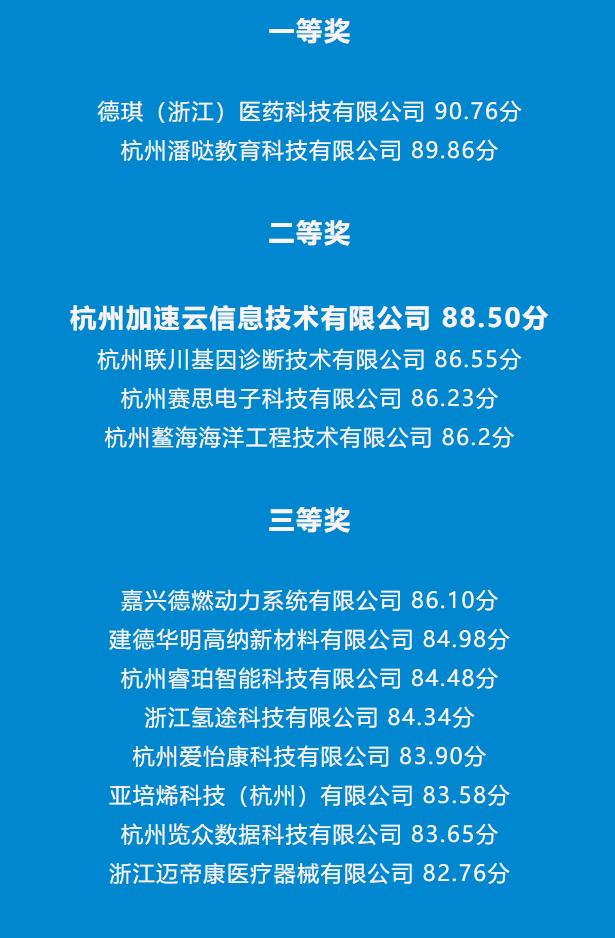 """重磅~加速云喜获浙江""""火炬杯""""创新创业大赛总决赛二等奖"""