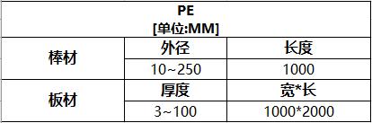 PE聚乙烯