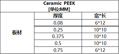 Ceramic PEEK陶瓷聚醚醚酮