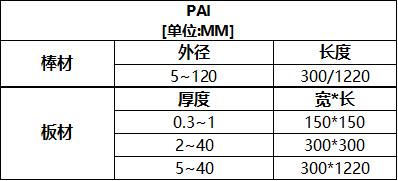 PAI聚酰胺-酰亞胺
