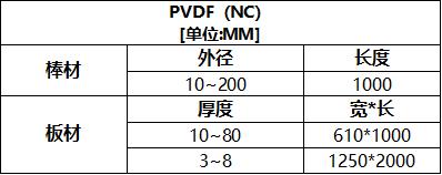 PVDF聚偏氟乙烯