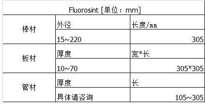 Fluorosint 高級PTFE復合材