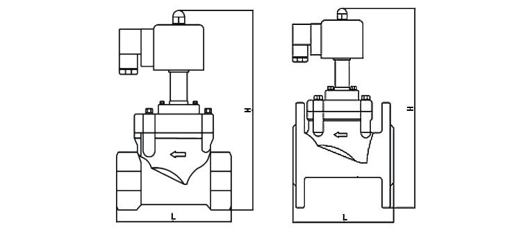 OSA86系列超高温电磁阀(含防爆型)