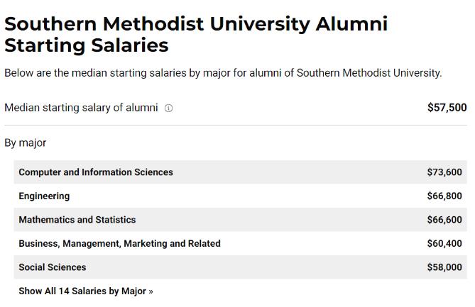 美國教育水平最高州之一,這里有哪些值得申請的好大學?