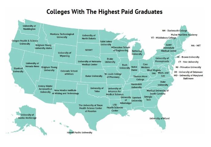 畢業后薪資最高的美國大學有哪些?附各州收入最高大學名單