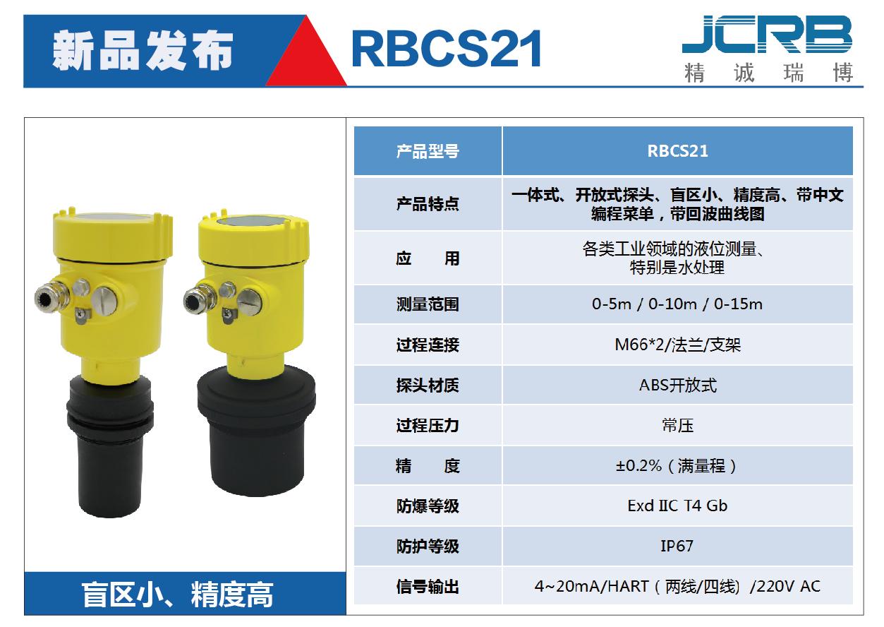 RBCS21