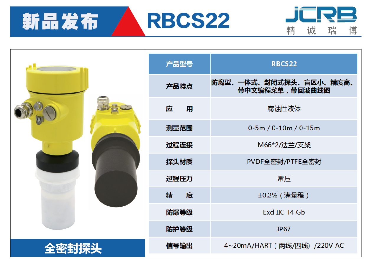 RBCS22