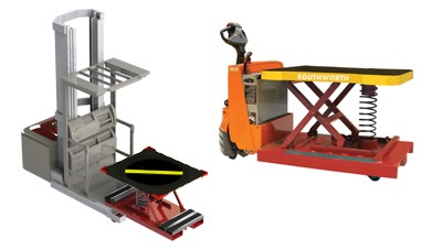 Pallet Levelers for Order Pickers & Pallet Trucks