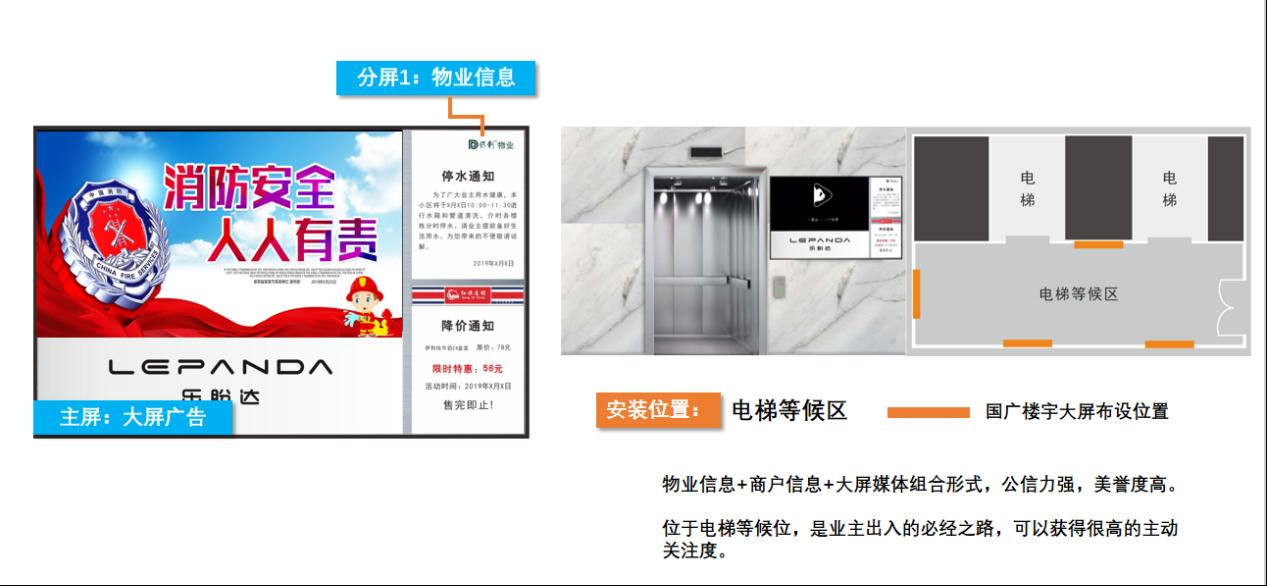 社区物联网数字新媒体广告投影