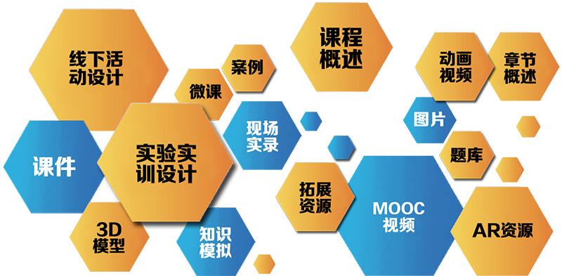 四川建筑职业技术学院——教育改革建设项目