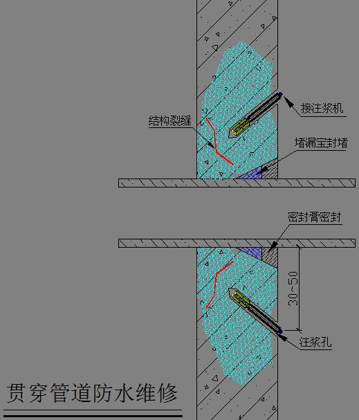 大型地下车库渗漏水原因分析及渗漏水治理方法