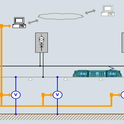 电流监测系统