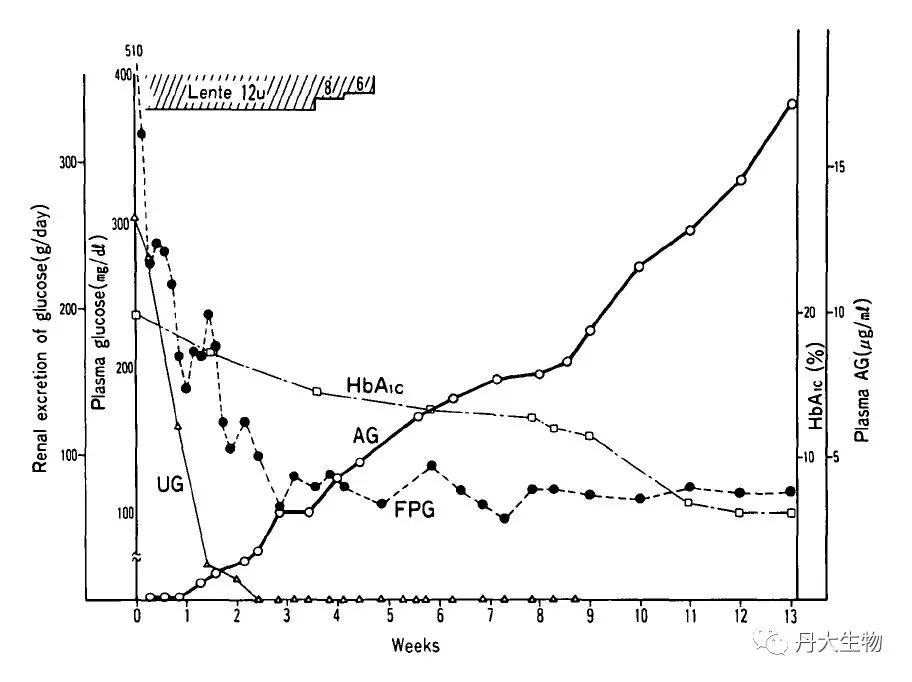 1,5-脱水-D山梨醇(1,5-AG)测定试剂盒(吡喃糖氧化酶法)