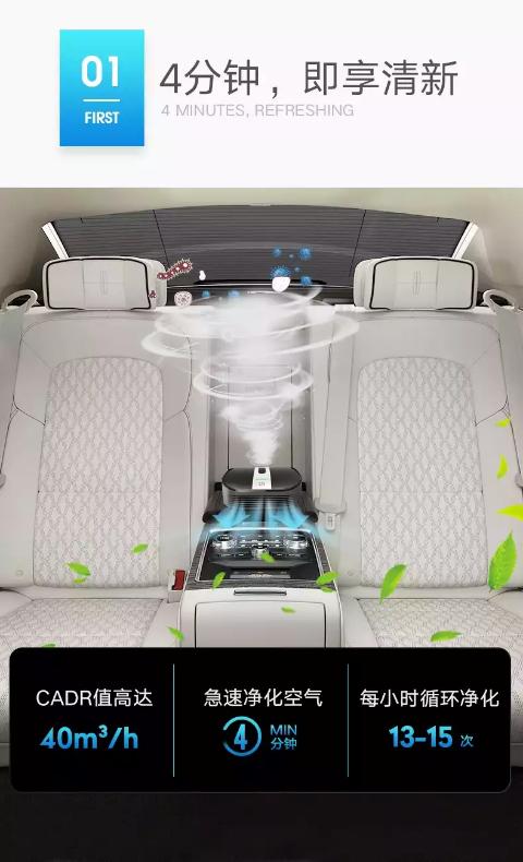菲尔博德车载空气净化器
