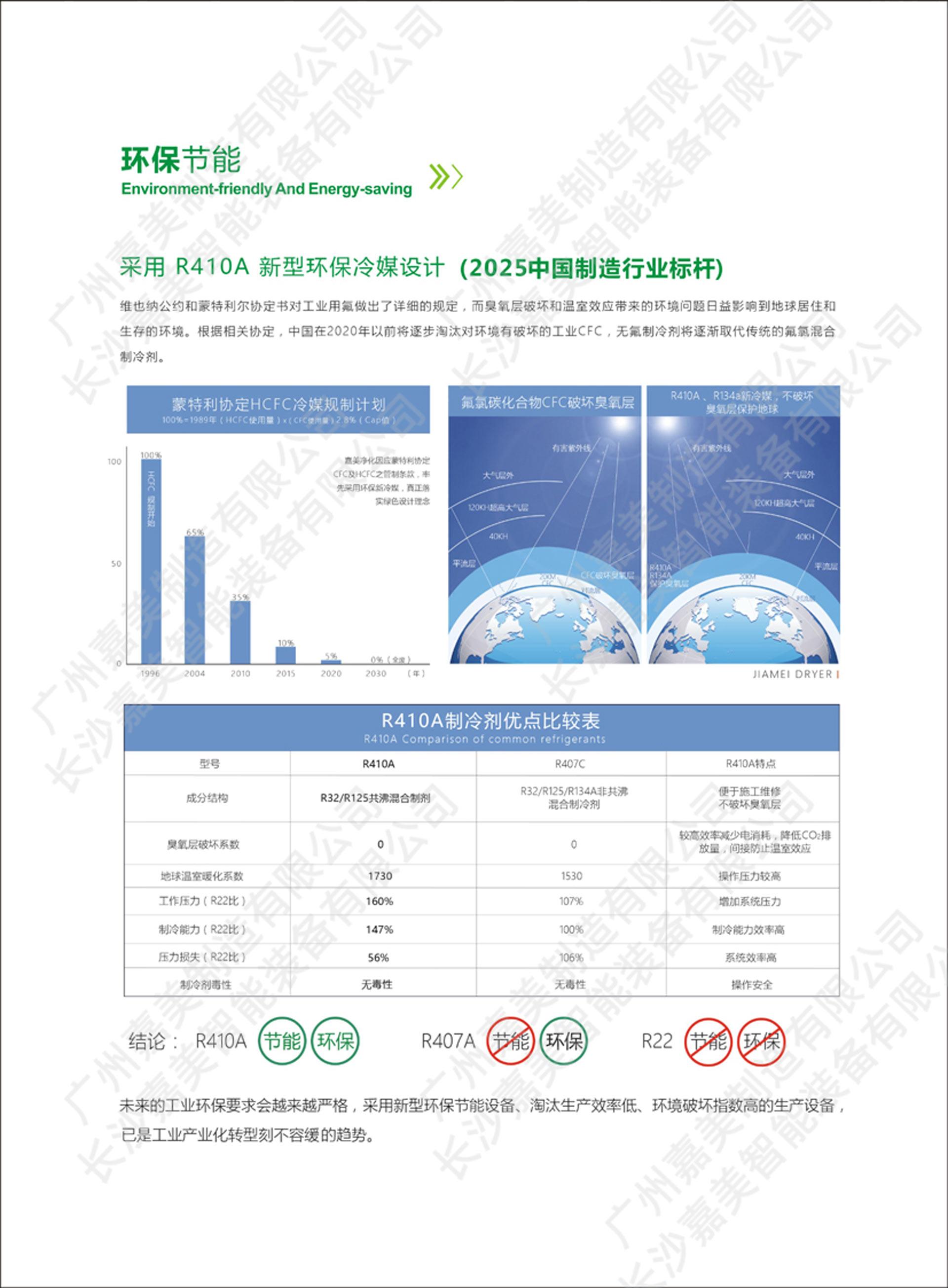 国际款环保冷干机(风冷小机型)