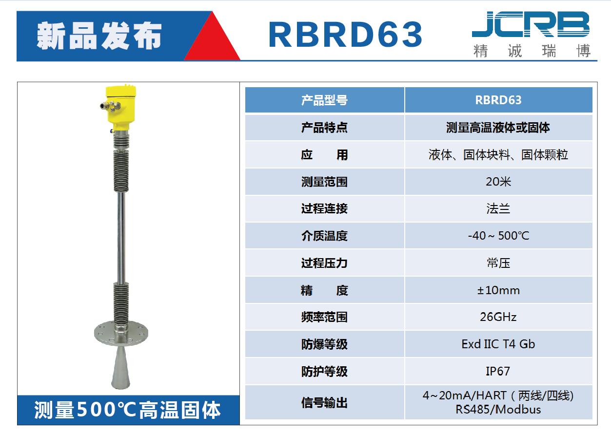 RBRD63    高温可达500℃