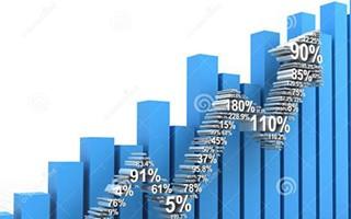 企业营销战略存在的误区