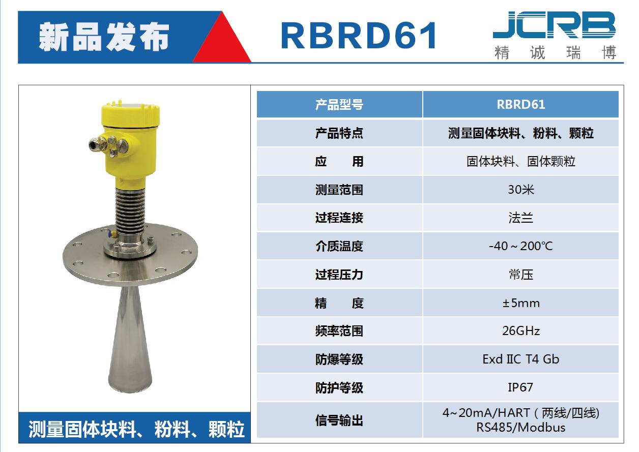 RBRD61    200℃高温