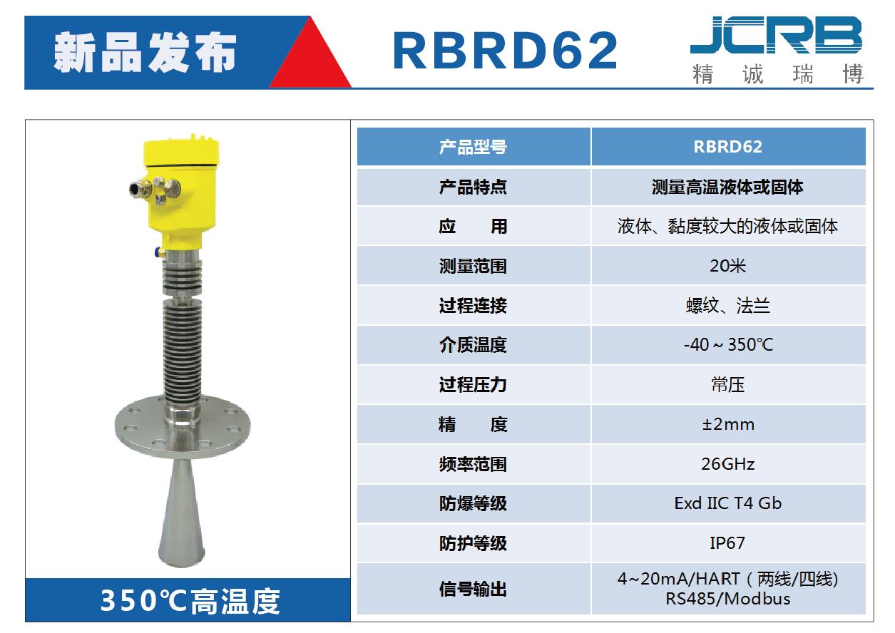 RBRD62                                 350℃高温工况定制产品