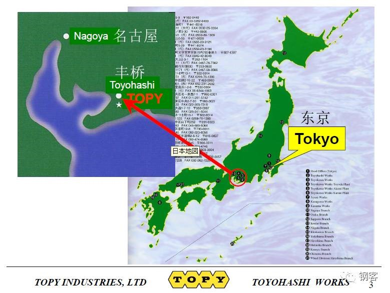 日本TOPY