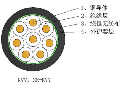 聚氯乙烯绝缘聚氯乙烯护套控制电缆