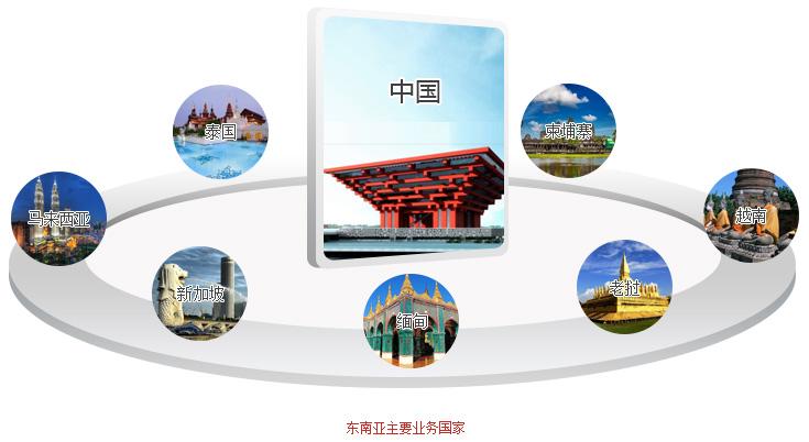 东南亚跨境物流_05.jpg