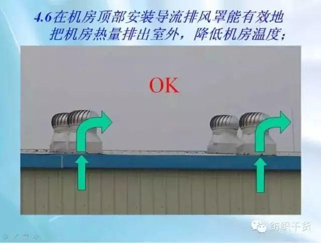 纺织行业空压机安装要点指南