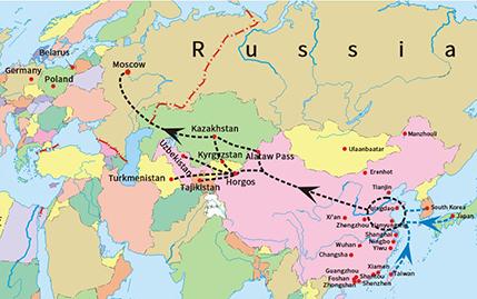 International transit transport