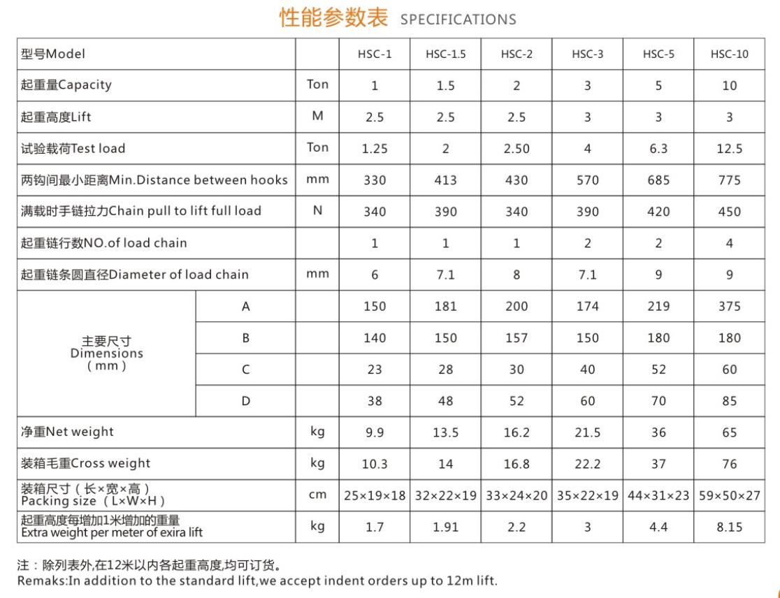 HSC型系列手拉葫芦